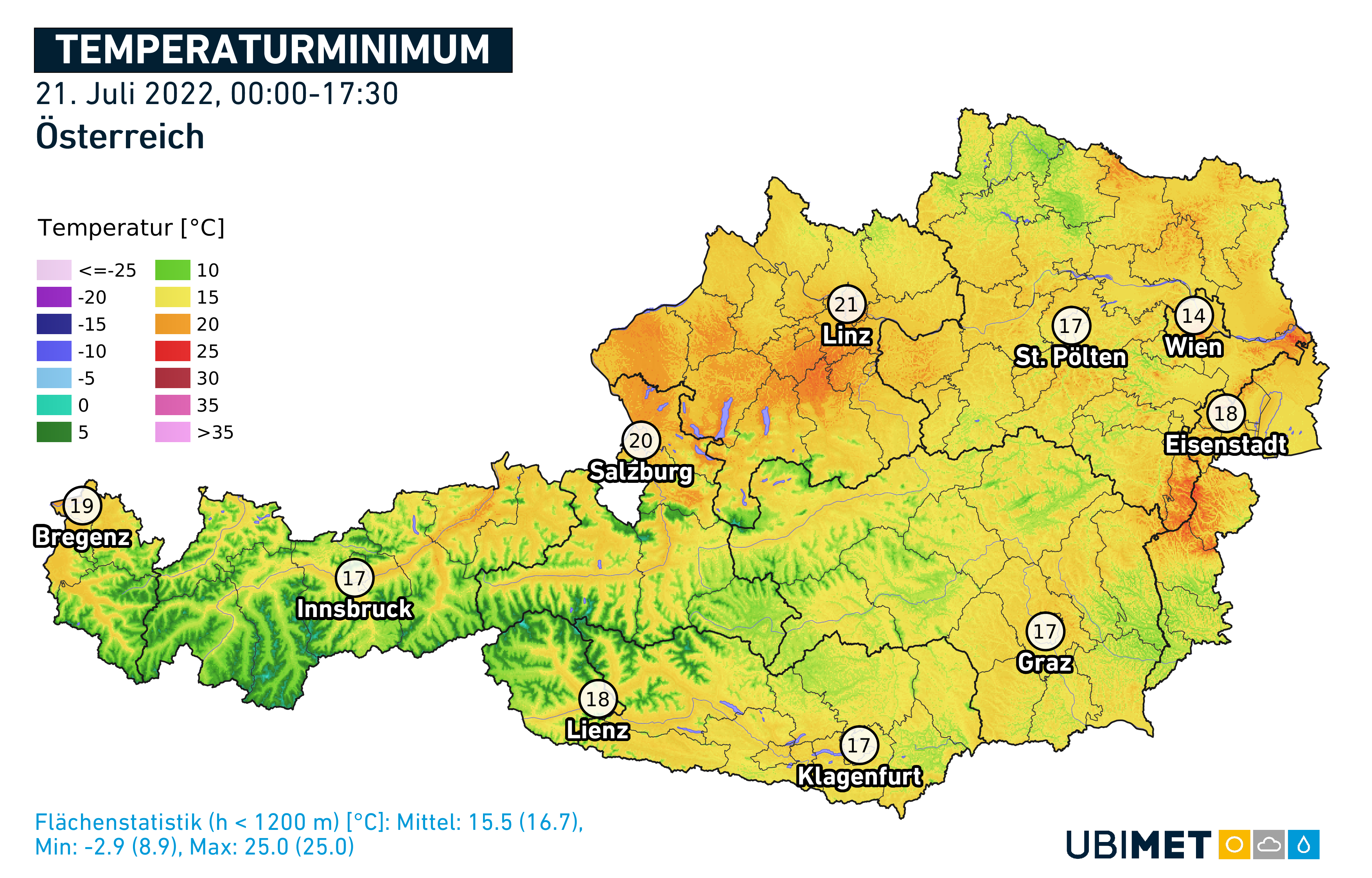 Temperaturminimum